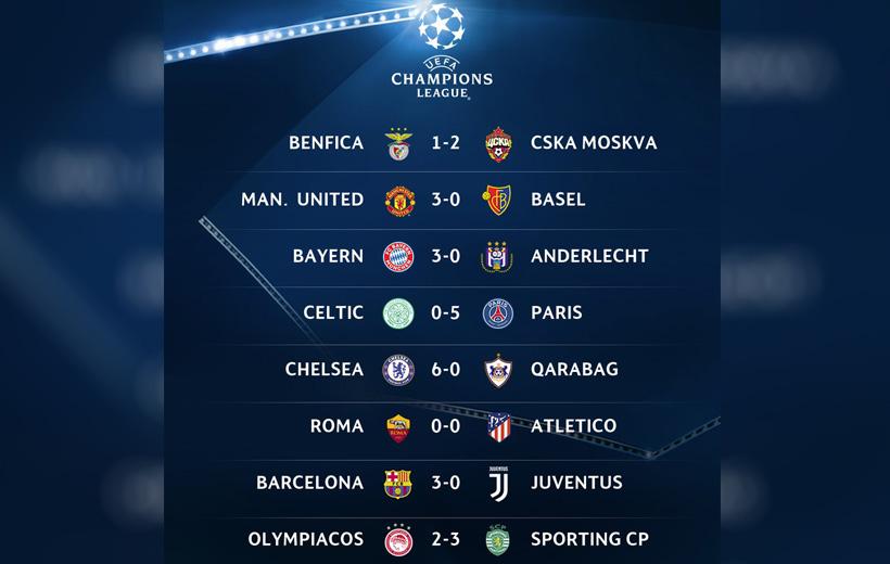 Resultados_Jornada1_Champions_League