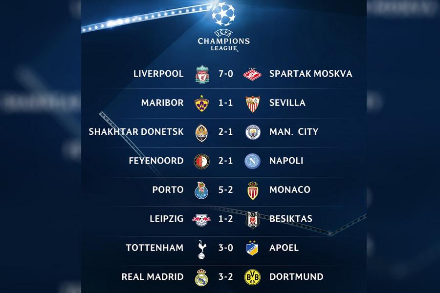 Resultados_Champions