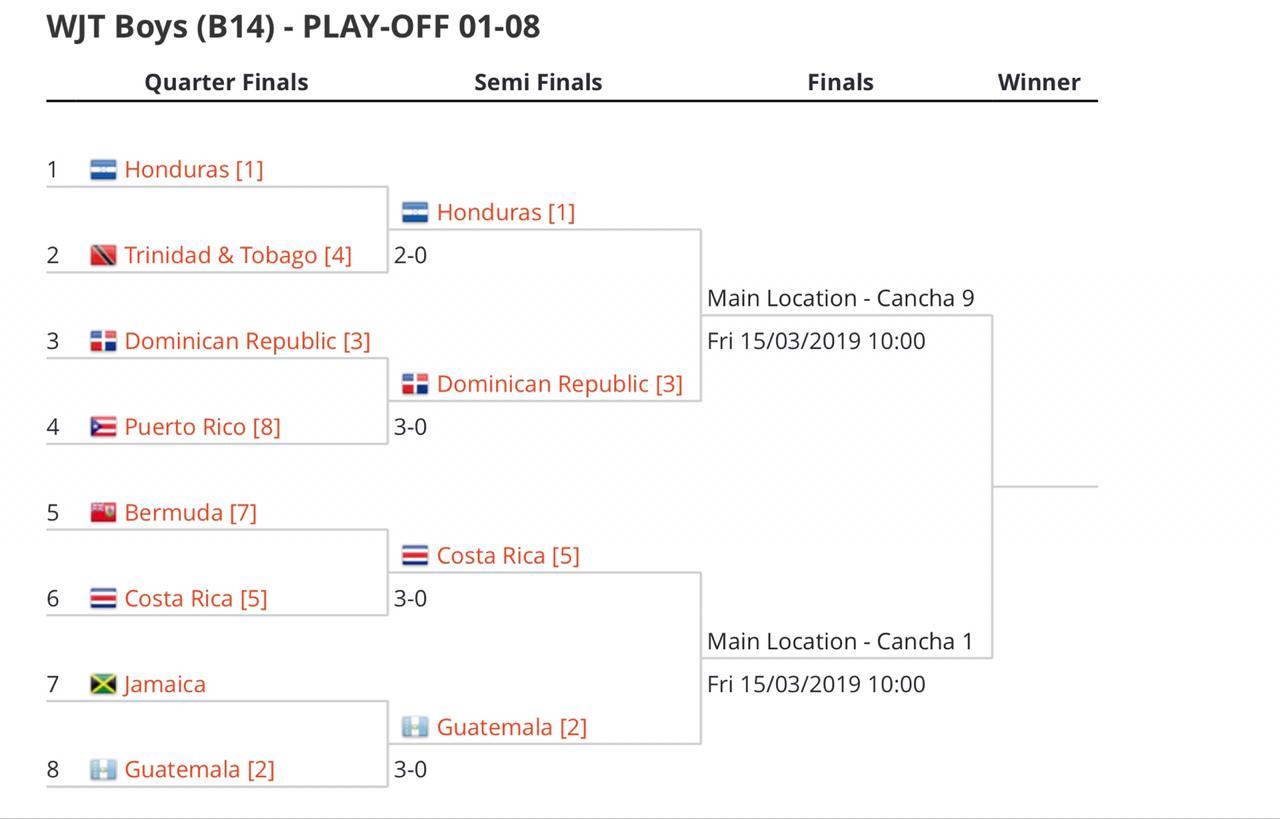 Honduras tenis sub 14