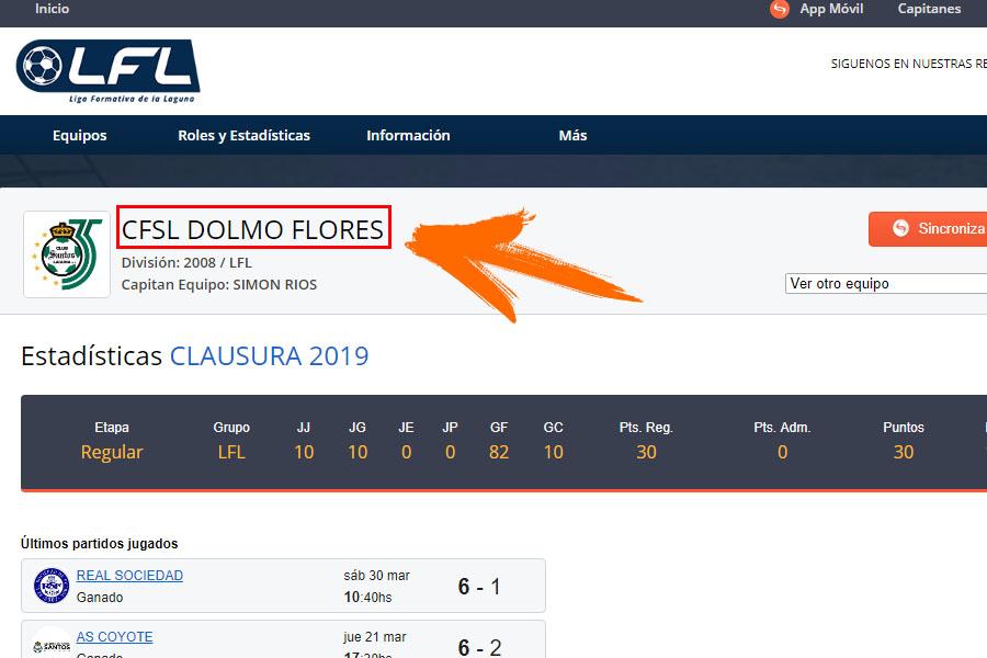 Dolmo_Flores_Equipo