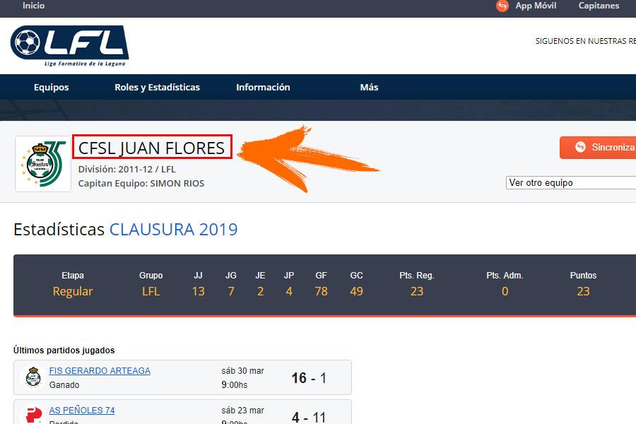 Juan_Flores_Equipo