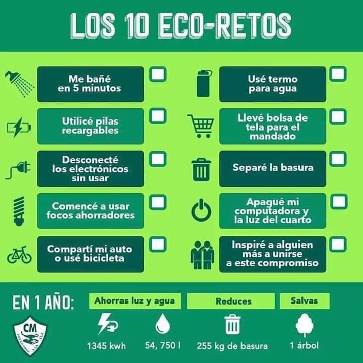 Fuente: Eco-Retos