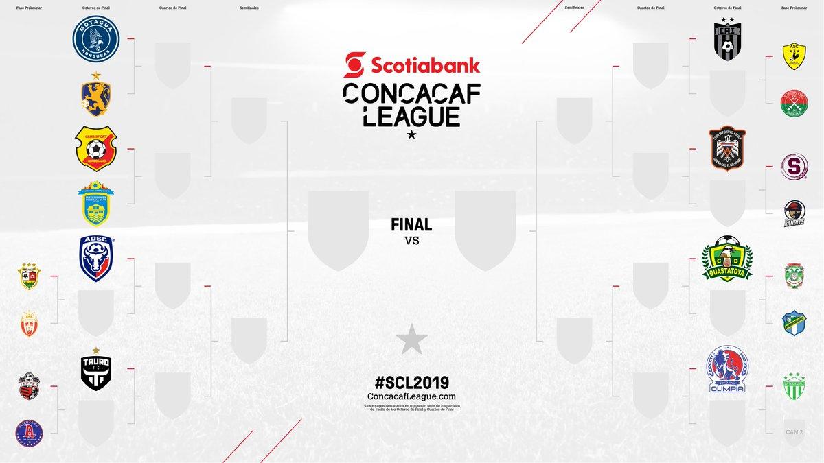 Liga_Concacaf