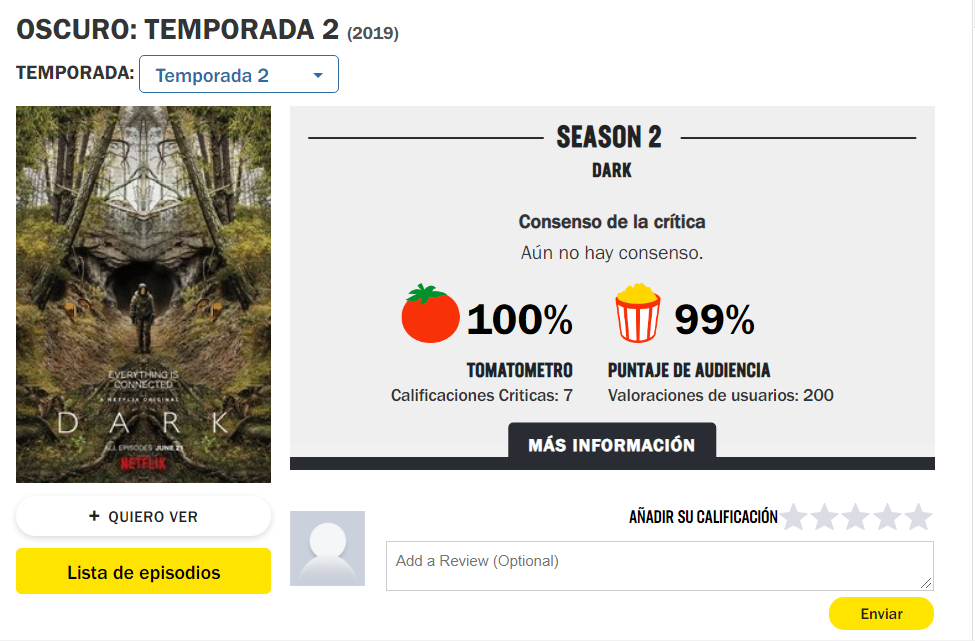 Fuente: Rotten Tomatoes