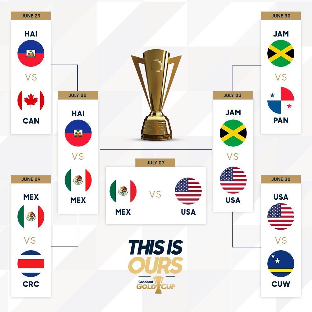 Concacaf_Copa_Oro