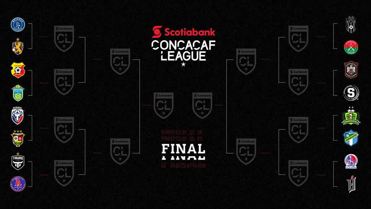 Cruces_Liga_Concacaf